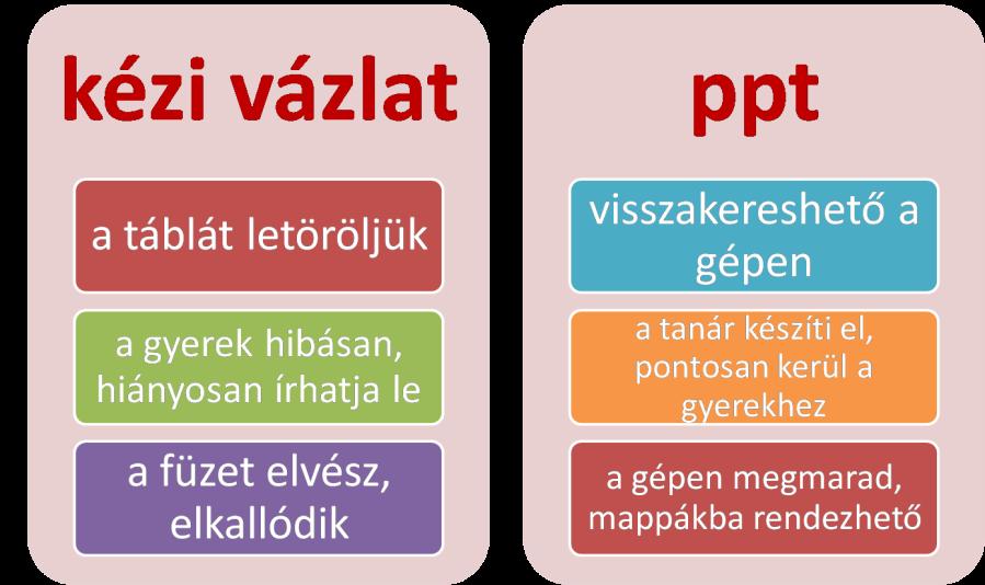 kézi-ppt.png